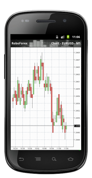 Download instatrader forex