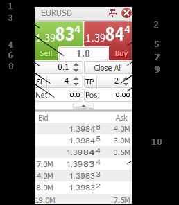 На форекс торговля в один клик bot для заработка биткоинов